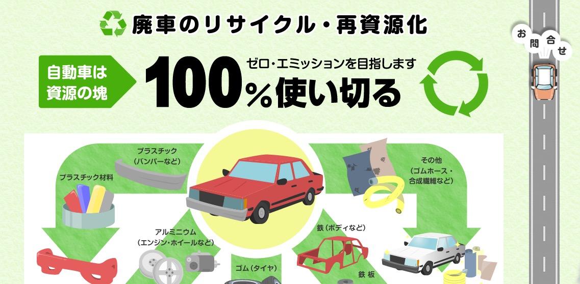 道路を走る車のイラスト